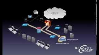 getlinkyoutube.com-NetFlow and PCAP