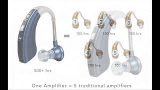 getlinkyoutube.com-Top 5 best hearing aid devices