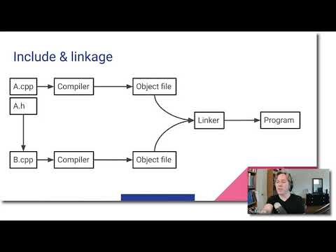 C++ as a Second Language (Chrome University 2020)--Chris Blume