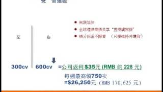 美商婕斯环球 獎勵制度 視頻說明 Jeunesse Global Chinese Webinars Compensation Plan