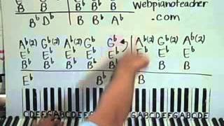 Cold as Ice Piano Lesson part 1 Foreigner width=