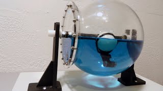 Archimedes Sphere. Perpetual motion machine