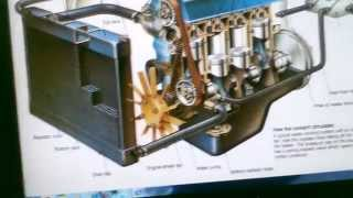 getlinkyoutube.com-Overheating problems ? How cooling systems work
