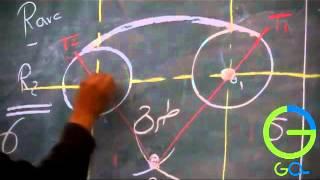 مراجعة الرسم الهندسي - م/ياسر - الجزء الأول ( المماسات )