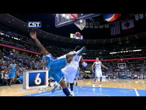 Top 10 Dunks of the Week: January 13th