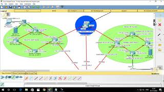 Networking in Cisco Packet tracer 7