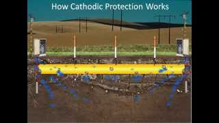 getlinkyoutube.com-How Cathodic Protection Works