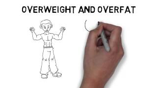 Weight and Performance - GCSE Physical Education (PE) Revision