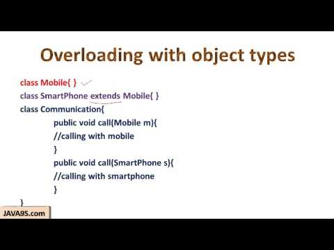 Overloading in java - Java Beginners Tutorials by Java9s