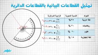 getlinkyoutube.com-تمثيل البيانات بالقطاعات الدائرية - رياضيات للصف السادس - ترم 2 - موقع نفهم