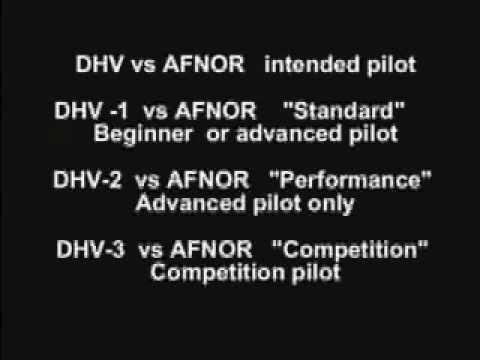 How safe is if  AFNOR and DHV rating on wing