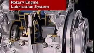 getlinkyoutube.com-Rotary Engine Lubrication System