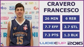 getlinkyoutube.com-Francesco Cravero - Highlights - LudecCup 2016
