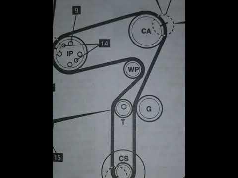 Fiat DOBLO 1.9 D УСТАНОВКА ЗАЖИГАНИЯ МЕТКИ ГРМ