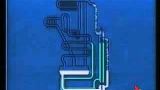 getlinkyoutube.com-AbsorptionRefrigeration.wmv