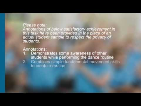 <p>Demonstration and written response: Dance creation</p>