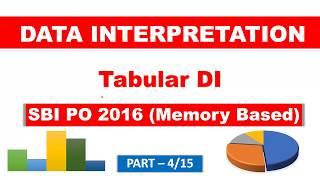 Tabular Data Interpretation question for SBI CLERK 2018 Exam Part 4
