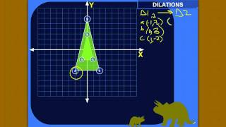 How to Dilate and How to Find the Scale Factor of a Dilation