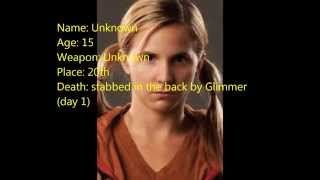 getlinkyoutube.com-Hunger games ALL tributes info