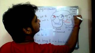 getlinkyoutube.com-Syllogism | Possibility case | (some not) | (part 8)