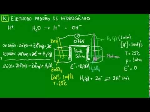 Eletrodo padrão de hidrogênio