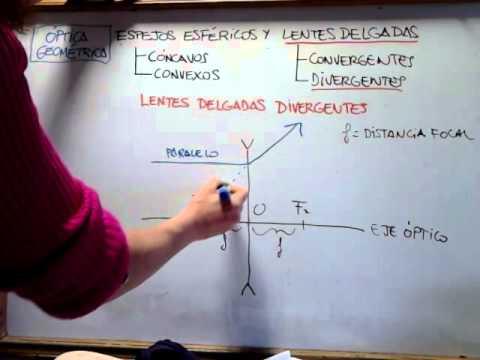 FÍSICA 2º BACHILL-ÓPTICA: Cómo se desvían los rayos principales en una lente divergente