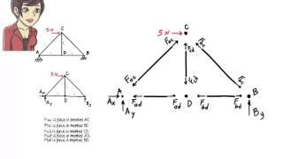 getlinkyoutube.com-SA04: Truss Analysis: Method of Joints
