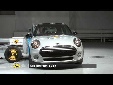MINI Cooper | Euro NCAP 2014 | Crash Test | Краш-тест