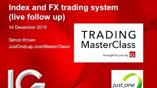 getlinkyoutube.com-Lazy trading system for indices and FX (live follow up)