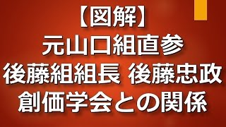 getlinkyoutube.com-【図解】元山口組直参 後藤組組長 後藤忠政 宗教団体との関係
