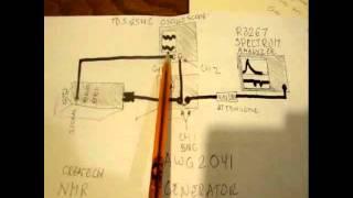 getlinkyoutube.com-Kapanadze ... My concept for explaining OU. video #22