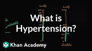getlinkyoutube.com-What is hypertension?