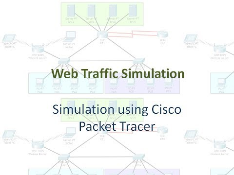 Web Traffic Simulation using Cisco Packet Tracer