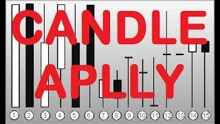 how to apply candle  pattern method 100% real binary options trading strategy part 1