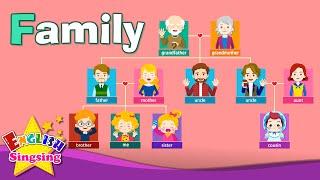 getlinkyoutube.com-Kids vocabulary - Family - family members & tree - Learn English educational video for kids