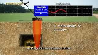 getlinkyoutube.com-1 - Jeohunter 3D Dual System
