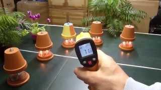 Teelichtofen Lampe selbst bauen in 90 sek. - DIY Geschenkidee - Candle powered heater