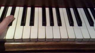 Learn Piano Oh Happy Days (Sister Act)