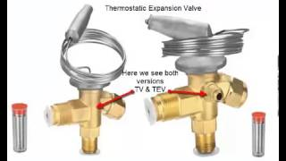 getlinkyoutube.com-The Expansion Valve