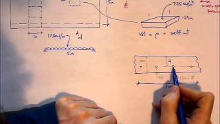 RC Slab Design EC2 - Worked example - Bending reinforcement