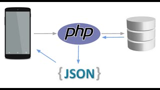 getlinkyoutube.com-JSON Webservices in PHP - A Simple Registration Page and Login page Example from Scratch