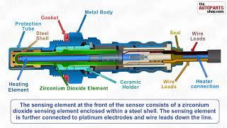 getlinkyoutube.com-How Oxygen Sensor Works
