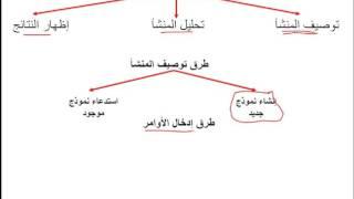 1 - المحاضرة الأولى _ شرح برنامج sap2000 v15 - دكتور/ عاطف عراقى