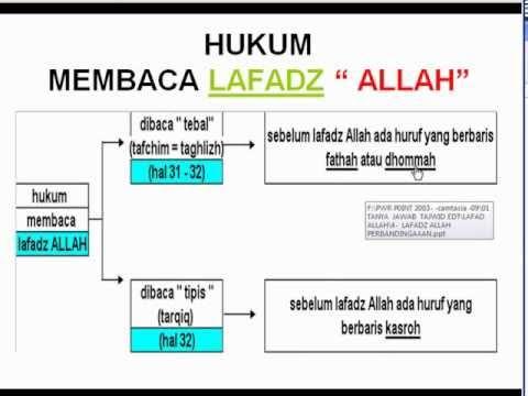 TAJWID 2  CARA MEMBACA LAFADZ ALLAH  BAG 2  ARI RKM.wmv