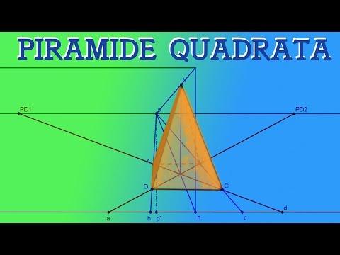 Prospettiva centrale di una piramide a base quadrata
