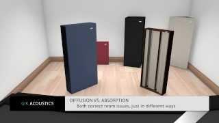 getlinkyoutube.com-GIK Acoustics: The Basics, Bass traps, Diffusion, Panels