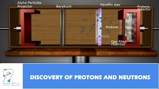 getlinkyoutube.com-DISCOVERY OF PROTONS AND NEUTRONS