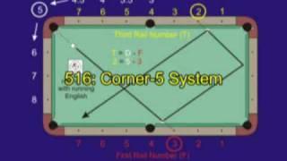 Corner-5 System - diamond system for aiming three-rail kick shots, from VEPS IV (NV B.85)