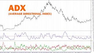 Como saber si la bolsa esta en tendencia utilizando el indicador ADX