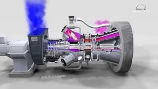 getlinkyoutube.com-3D animation of industrial gas turbine working principle